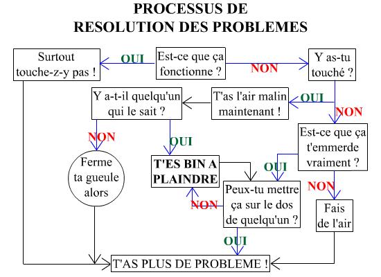 SUR LE SYSTEME, SUR LA REFORME - Blog de Philippe ...